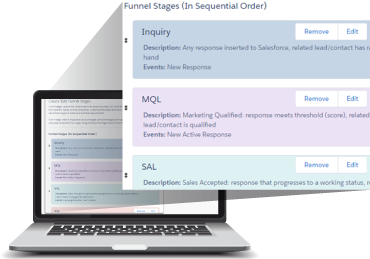 Customize Marketing AND Sales Funnels in Salesforce with Full Circle Insights' Response Management Solution