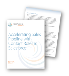 Learn How To Accelerate Sales Pipeline With Contact Roles In Salesforce