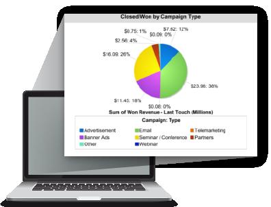 Revenue And Pipeline Analysis Capabilities