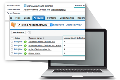 Target Accounts Intelligently in Salesforce with Full Circle Insights' Matchmaker Solution